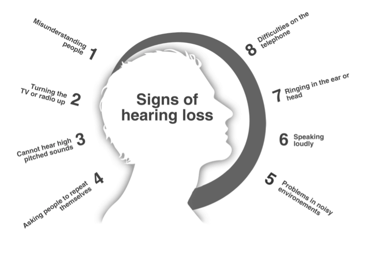 How Can You Tell If Your Loved One Has A Hearing Problem?