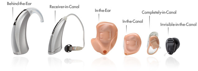 The Different Types of Hearing Solutions – Which One is Right for Me?